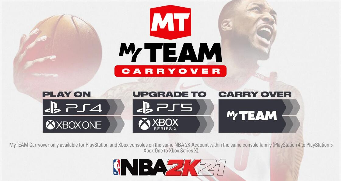 Frequently Asked Questions about NBA 2K21 MyCAREER and MyTeam