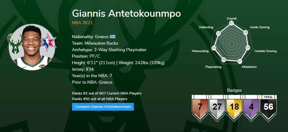 How to Defend the NBA 2K21 Invincible Antetokounmpo
