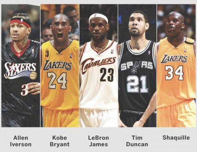 Which version of NBA2K has the most potent lineup?