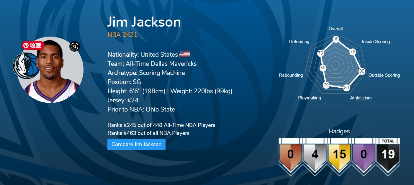 Jim Jackson one of The most underrated NBA 2K21 S9 Classic player